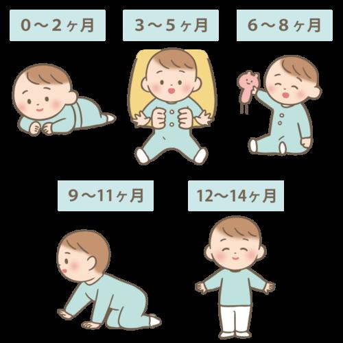赤ちゃん運動発達